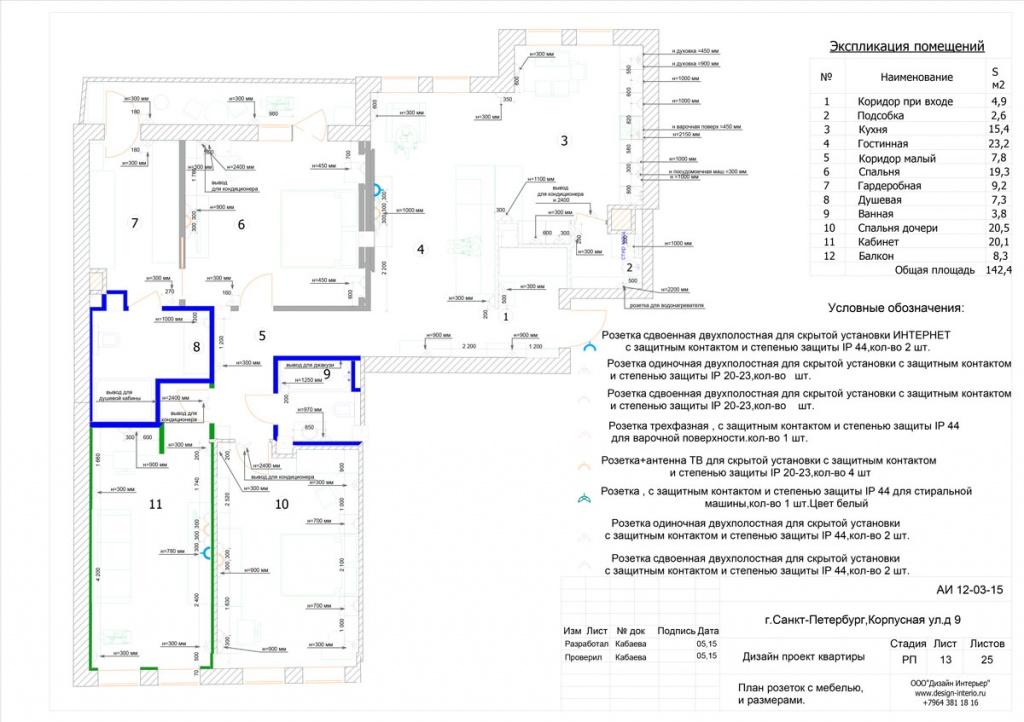9. План размещения электрических розеток и электровыводов с привязкой геометрических размеров.