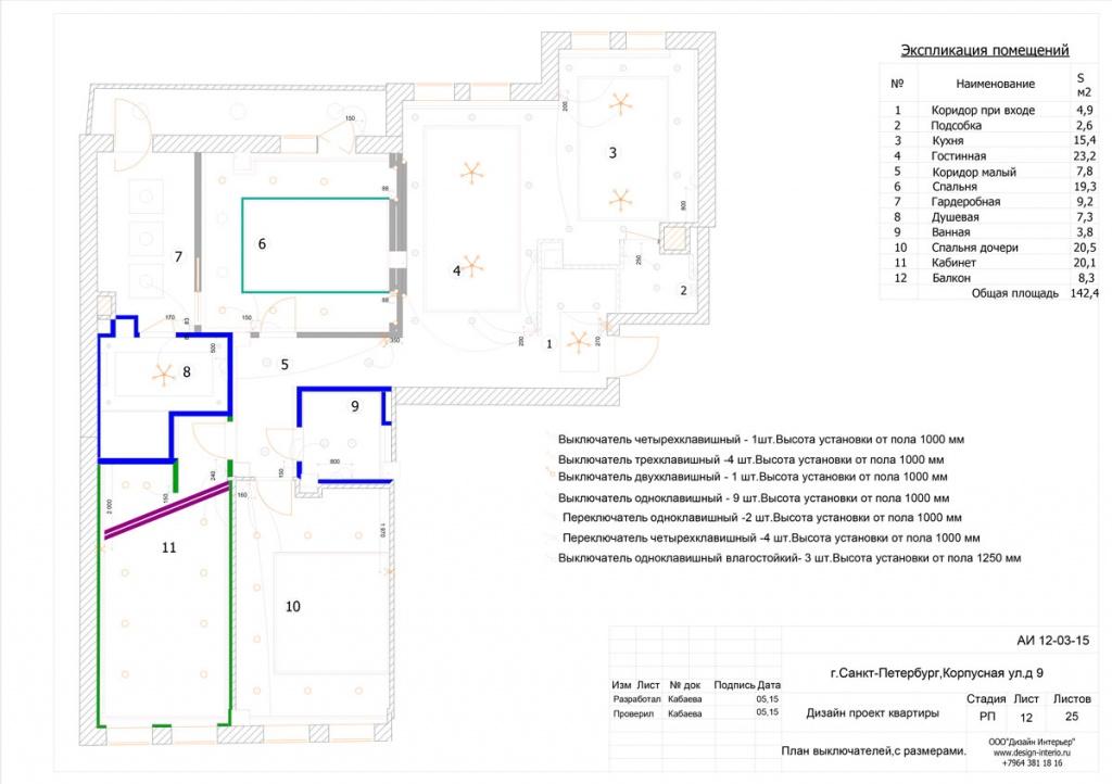 8. План выключателей с указанием включения групп светильников.