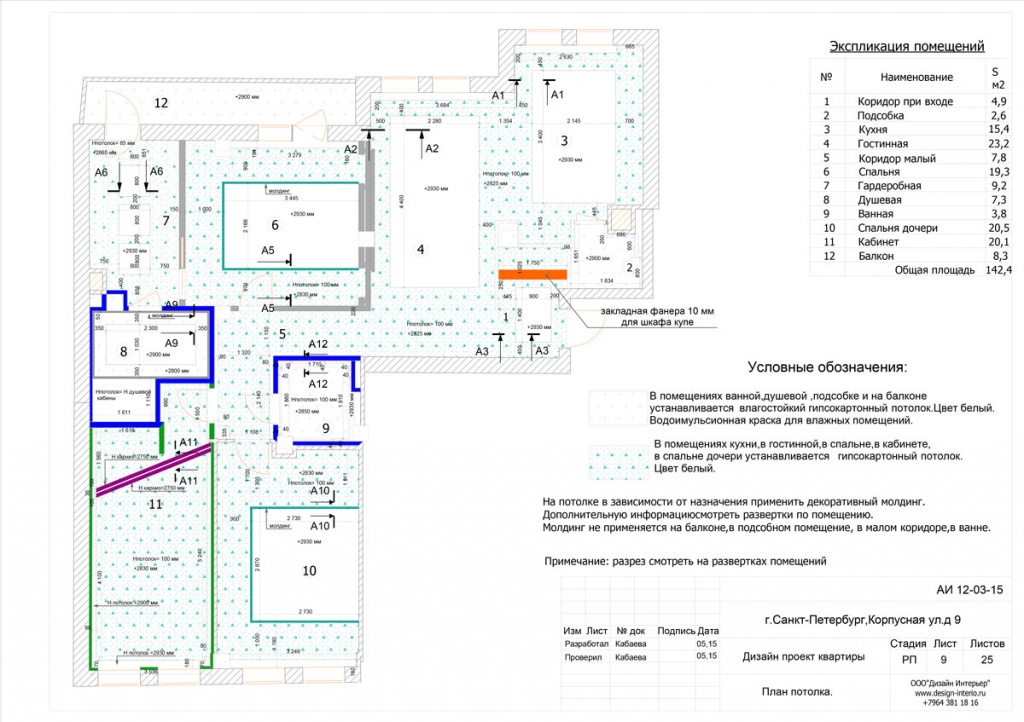6.План потолка с указанием типа используемого материала, отдельных узлов и сечений.