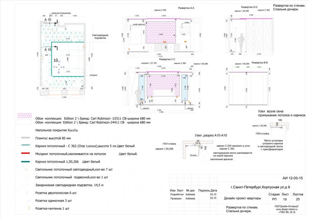 13-2.Развертка стен с указанием размеров. (приведен пример двух комнаты)